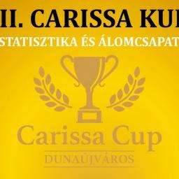 Álomcsapat Carissa kupa