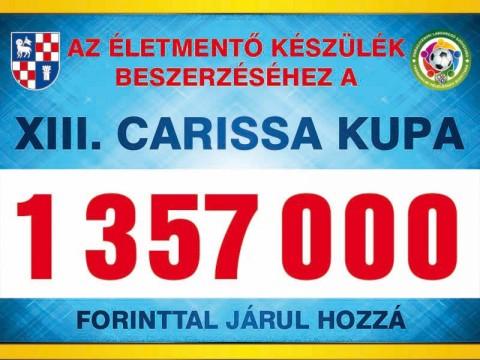 Carissa Kupa jótékony akció: 1.357.000,- Forint