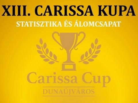 XIII. Carissa Kupa: statisztika és álomcsapat