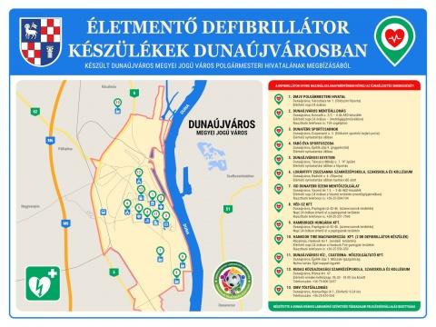 Defibrillátor Készülékek Dunaújvárosban térkép